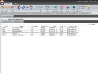Stock/share portfolio